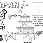 kolorowanka panstwa flagi angielski japonia